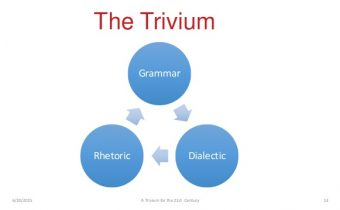 The Trivium and our digital lives